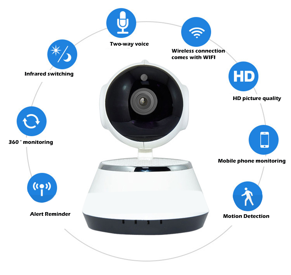orion wifi network camera sc201 manual