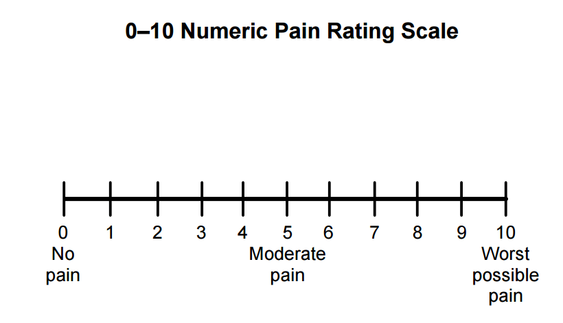 Numeric pain rating scale pdf