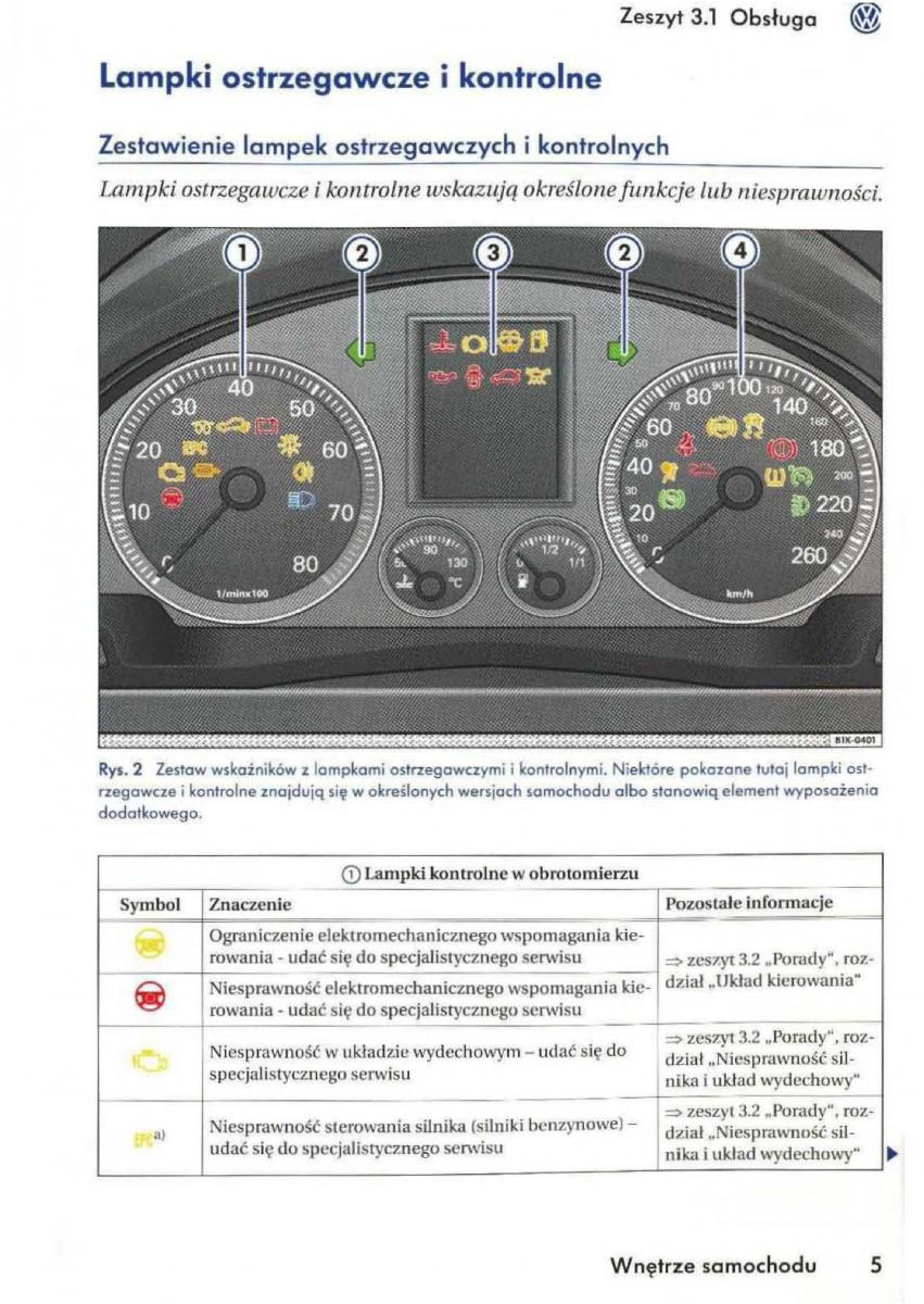 Vw golf 5 owners manual pdf